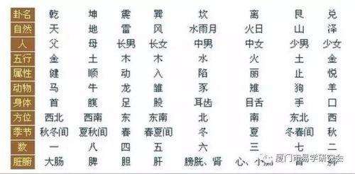 台湾气数命理文章