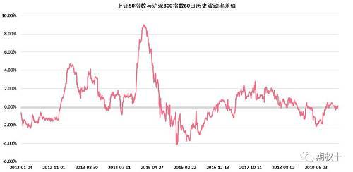 沪深300期权是什么意思(沪深300期权交割日)  股票配资平台  第2张