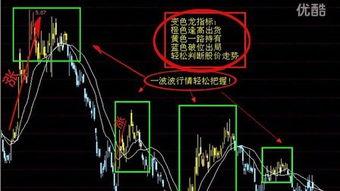 601668这个股票大家给分析分析呢