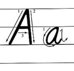 26个英文字母的标准写法,学会了,你的英文可以很漂亮