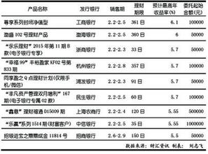 中国理财网理财产品查询(中国理财网官方网站)  国际外盘期货  第1张