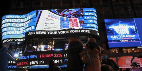 拜登反超,宾夕法尼亚州所获选票领先特朗普