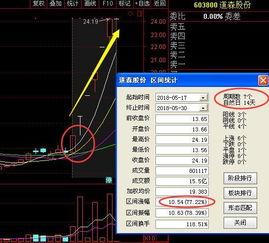 什么是短线?短线是什么意思?股票短线该如何理解?