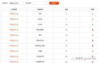 上海国办大学有哪些 自学考试