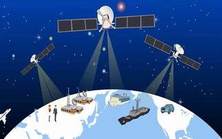 副总师披露北斗三号可全球报告位置将与GPS博弈