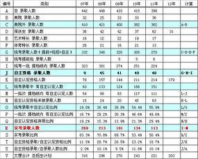 寸草报晖 2012高考清华近年在京招生详析 图