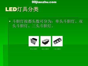 led灯具基础知识讲解