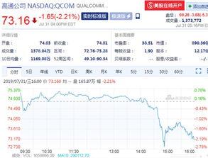 請根據相關理論分析為什么英特爾增加股利導致股價下降