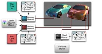 3dmax如何给模型贴材质