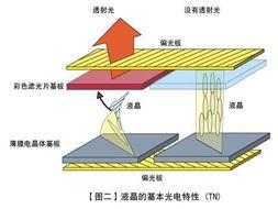 详细了解HT2671数字兆欧表面板原理