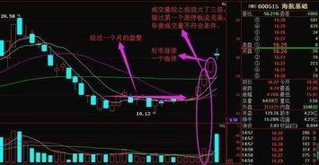 为什么股票在高位时卖不出去