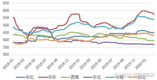 水泥行业股票分析