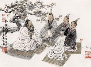 ▲孔子授课图,中庸之道的儒家文化