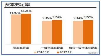 银行小额信贷(中国银行小额贷款流程)
