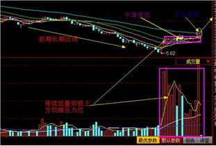 股票的上升轨道是什么?