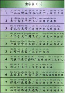 苏教三年级上册生字词库