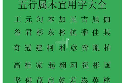 琐字的五行属性,琐的繁体字怎么写,康熙字典琐的意思(查询汉字的五行