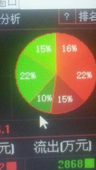 绿版和红版稿件是什么意思