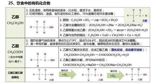 高中化学知识点整理