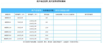 电信宽带1000兆多少钱(电信6兆宽带多少钱)