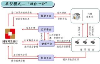 中小企业贷款申请(中小企业信用贷款申请)