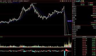 力劲集团股票现在多少钱一股