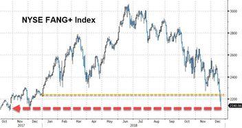 科技股有哪些股票?
