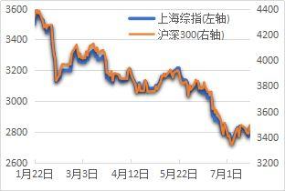 上证50指数网站(上证50etf)   股票配资平台  第2张
