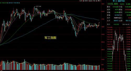 第三板块股票怎么拿出来