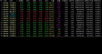 364571是什么股票代碼