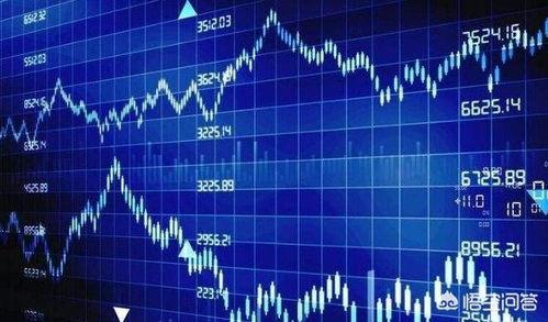 缠师的博客中,曾预言2019年美股会进入熊市,缠论真的那么准吗?