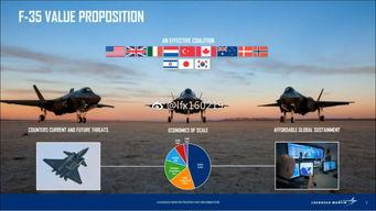 肥猪F35如何 轻松干掉 歼20 美国人脑补了一幅怪图