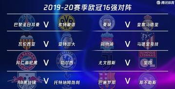 2020欧冠16强对阵出炉及赛程直播表