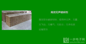 北京混凝土破碎劑多少錢一噸