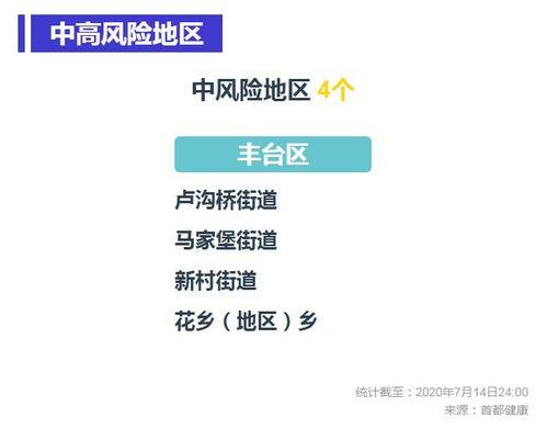 31省区市新增1例境外输入7月15日0—24时,31个省(自治区、直辖市)和新疆生产建设兵团报告新增确诊病例1例,为境外输入病例(在上海);无新增死亡病例;无新增疑似病例。