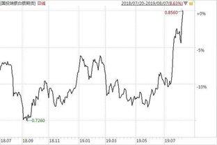 国内白银股有哪几只
