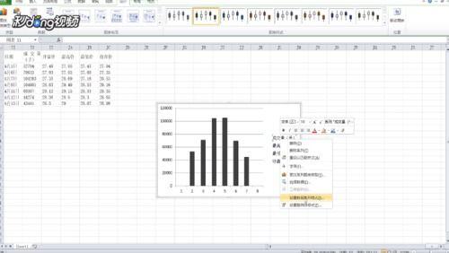 如何制作股票分析表格?