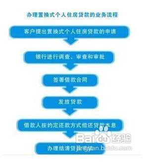 农行怎么贷款(农行营业执照贷款怎么贷)_1679人推荐