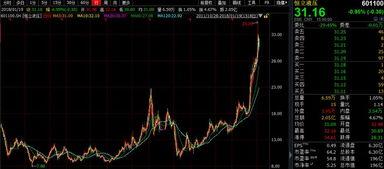恒立液压股票估值分析
