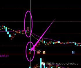 股票除权的标志?