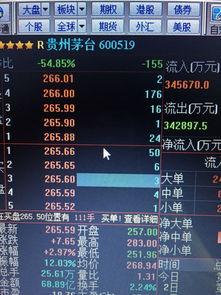 为什么贵州茅台可以买1手或者4手 不是规定最低100手起步吗