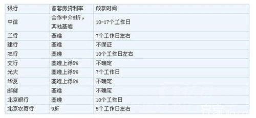 """017续贷截止日期(生源地助学贷款截止日期)"""""""