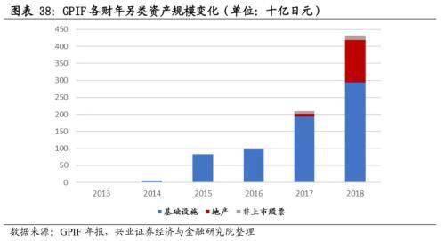 中国上市公司有哪些股票