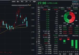 东方财富证券怎么开通创业板