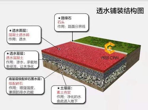 液体透水混凝土专用胶结剂