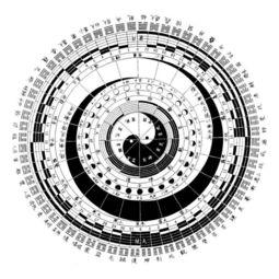 易经六十四卦图(伏羲的六十四卦每一卦的详解,带卦图阿)