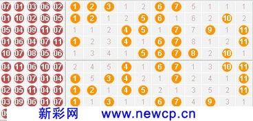 11选5胆拖技巧 巧用斜连搞定11选5定胆难题