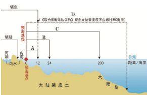 美丽中国的地理知识