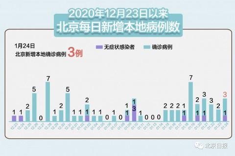 31省区市新增确诊124例,本土117例,分布在5省市