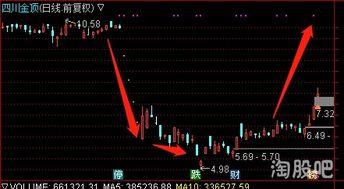 股票交易后,如何转出资金